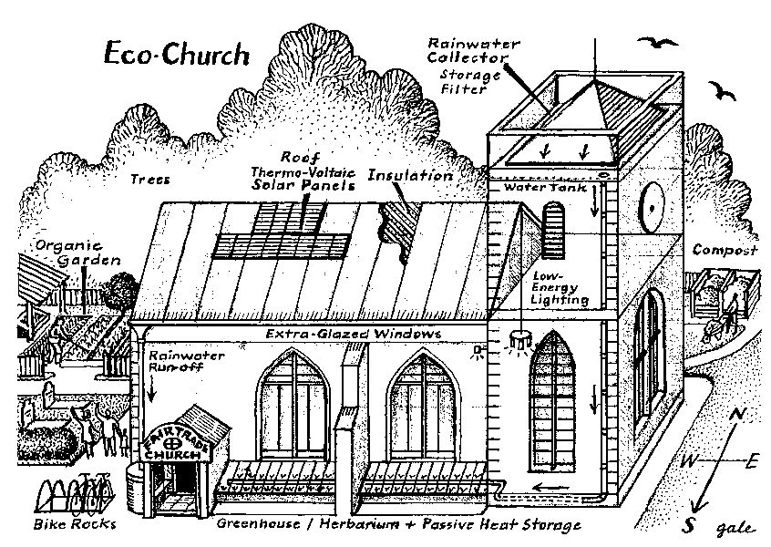 Energy in church buildings. Photo credit: EcoChurch Southwest.